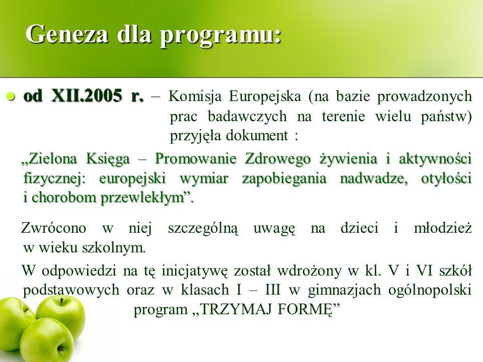 Geneza dla programu: od XII.2005 r. od XII.2005 r. – Komisja Europejska (na bazie prowadzonych prac badawczych na terenie wielu państw) przyjęła dokum