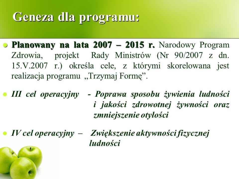 Geneza dla programu: Planowany na lata 2007 – 2015 r. Planowany na lata 2007 – 2015 r. Narodowy Program Zdrowia, projekt Rady Ministrów (Nr 90/2007 z