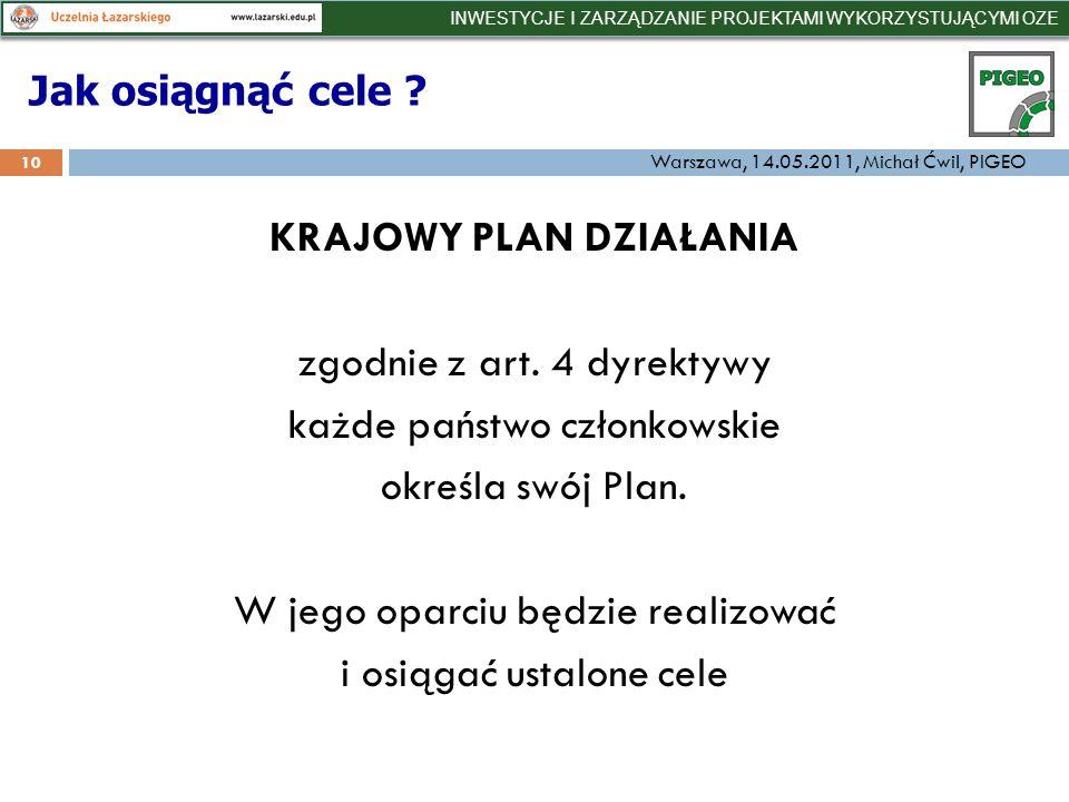 KRAJOWY PLAN DZIAŁANIA zgodnie z art. 4 dyrektywy każde państwo członkowskie określa swój Plan.