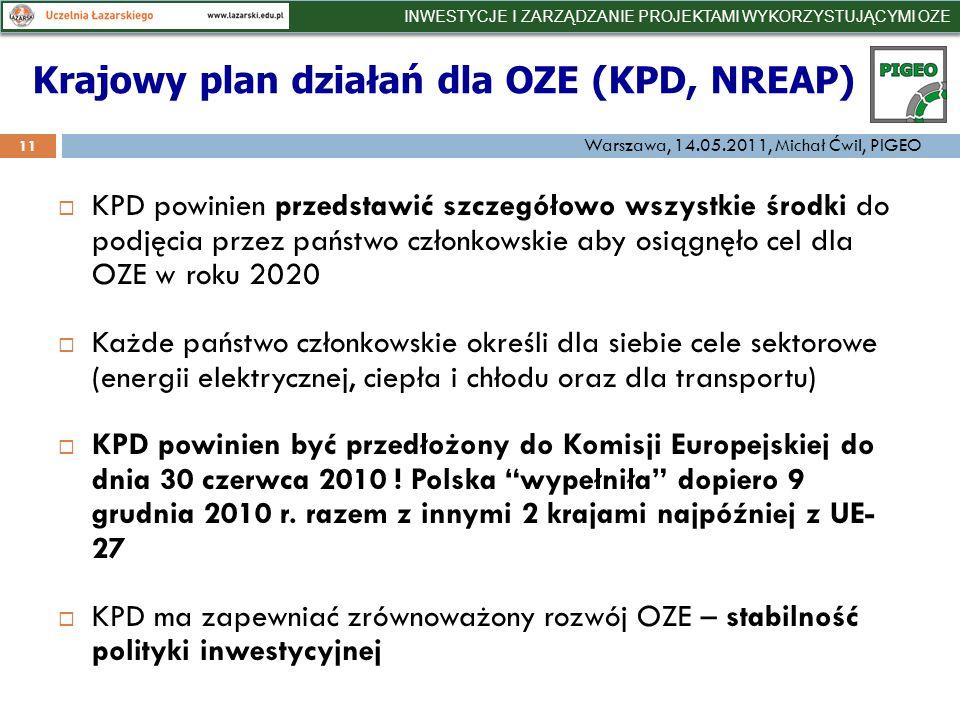 KPD powinien przedstawić szczegółowo wszystkie środki do podjęcia przez państwo członkowskie aby osiągnęło cel dla OZE w roku 2020 Każde państwo członkowskie określi dla siebie cele sektorowe (energii elektrycznej, ciepła i chłodu oraz dla transportu) KPD powinien być przedłożony do Komisji Europejskiej do dnia 30 czerwca 2010 .