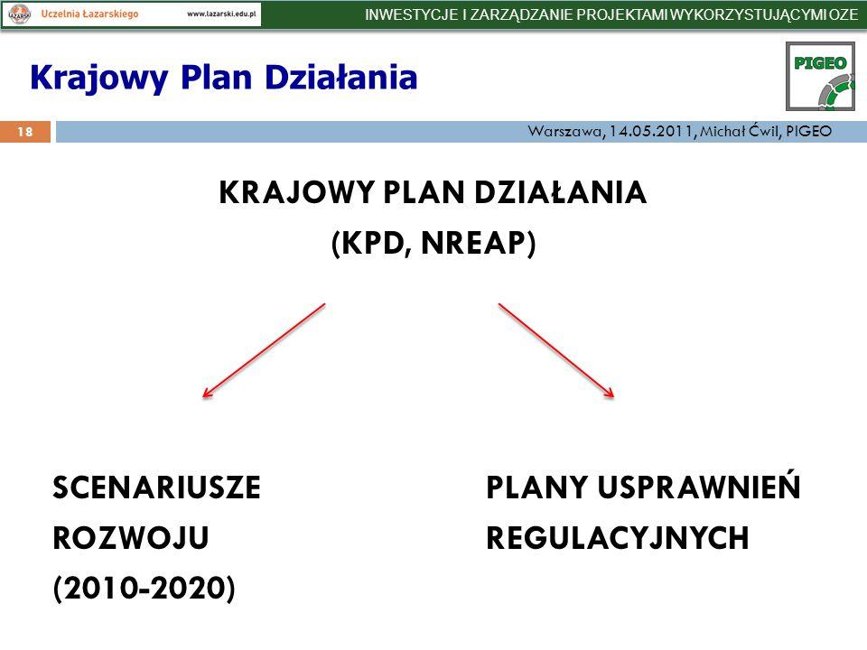 KRAJOWY PLAN DZIAŁANIA (KPD, NREAP) SCENARIUSZEPLANY USPRAWNIEŃ ROZWOJUREGULACYJNYCH (2010-2020) Krajowy Plan Działania 18 INWESTYCJE I ZARZĄDZANIE PROJEKTAMI WYKORZYSTUJĄCYMI OZE Warszawa, 14.05.2011, Michał Ćwil, PIGEO