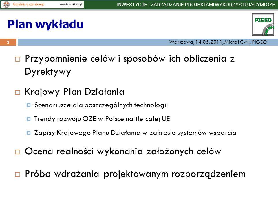 EU-27 (2020); transport Plany rządowe dla OZE określone KPD 23 11,27% w zużyciu benzyny i ropy INWESTYCJE I ZARZĄDZANIE PROJEKTAMI WYKORZYSTUJĄCYMI OZE Warszawa, 14.05.2011, Michał Ćwil, PIGEO