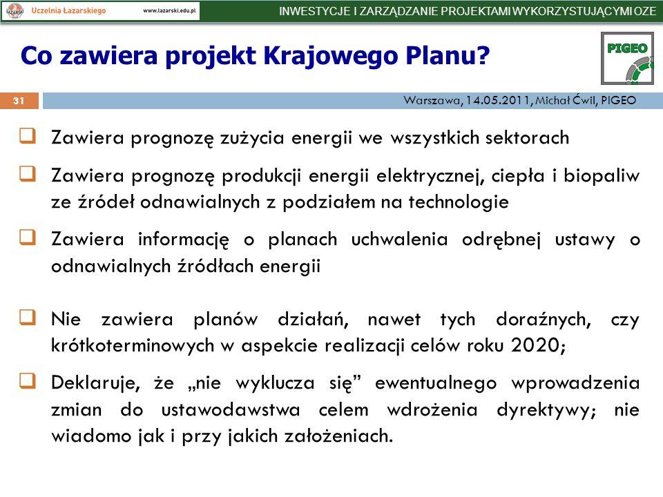 Co zawiera projekt Krajowego Planu.