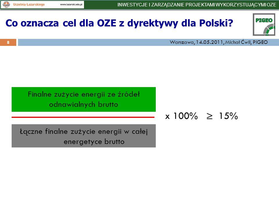Czy wiele trzeba nadrobić w latach 2011-2020.by osiągnąć cele źródło PIGEO 29 8% Wszystkie OZE+...