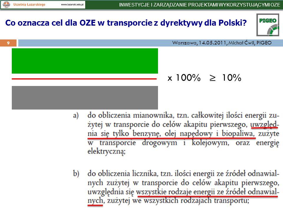 Co Polska planuje mieć w OZE w 2020 elektroenergetyka 30 OZEMWel 2010 dane URE MWel 2020 scenariusz KPD Biogaz83980 PV0,0333 Woda9371152 Biomasa3561550 Wiatr11806 650 INWESTYCJE I ZARZĄDZANIE PROJEKTAMI WYKORZYSTUJĄCYMI OZE Warszawa, 14.05.2011, Michał Ćwil, PIGEO