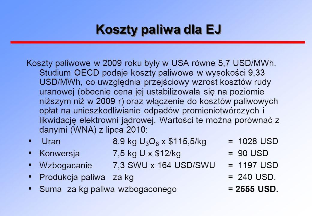 Koszty paliwa dla EJ Koszty paliwowe w 2009 roku były w USA równe 5,7 USD/MWh. Studium OECD podaje koszty paliwowe w wysokości 9,33 USD/MWh, co uwzglę