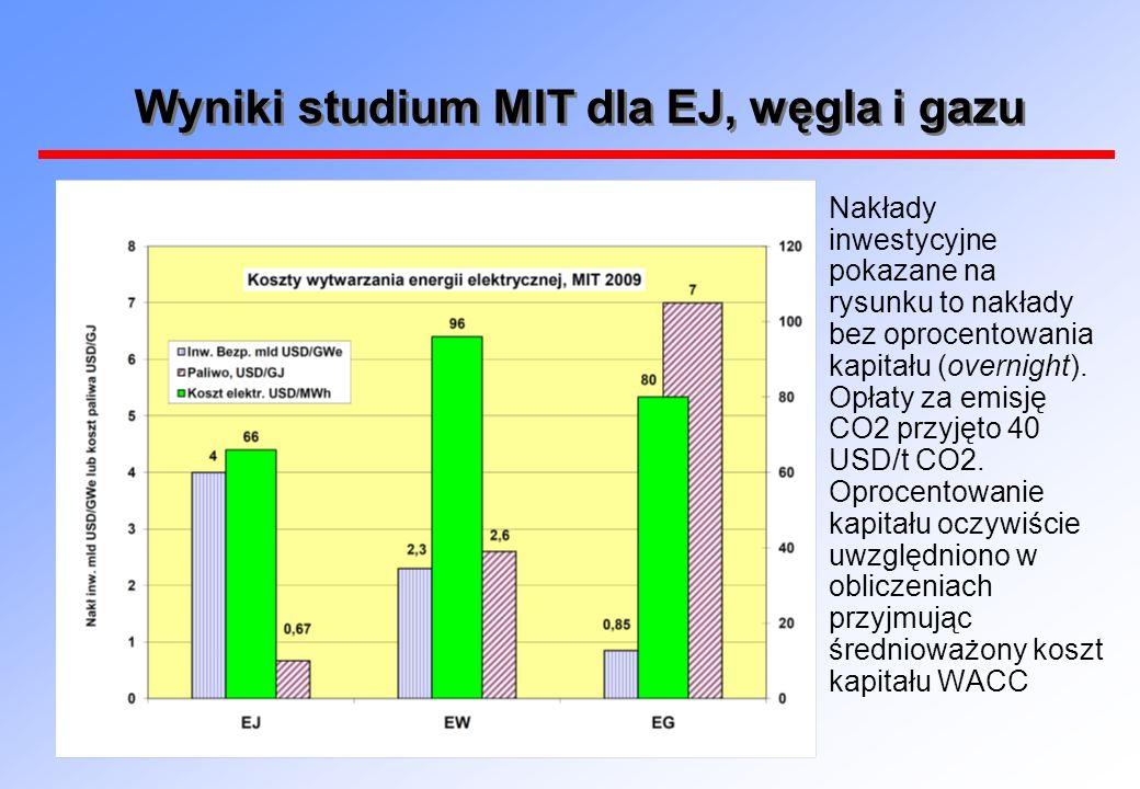 Wyniki studium MIT dla EJ, węgla i gazu Nakłady inwestycyjne pokazane na rysunku to nakłady bez oprocentowania kapitału (overnight). Opłaty za emisję