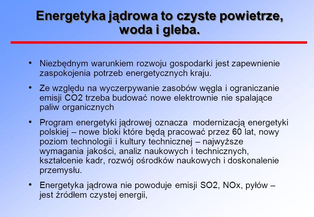 Energetyka jądrowa to czyste powietrze, woda i gleba. Niezbędnym warunkiem rozwoju gospodarki jest zapewnienie zaspokojenia potrzeb energetycznych kra