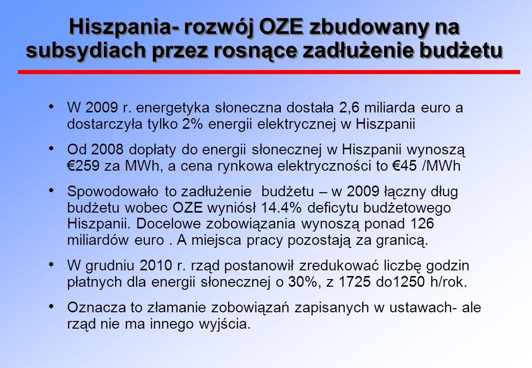Hiszpania- rozwój OZE zbudowany na subsydiach przez rosnące zadłużenie budżetu W 2009 r. energetyka słoneczna dostała 2,6 miliarda euro a dostarczyła