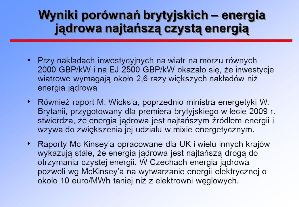 Wyniki porównań brytyjskich – energia jądrowa najtańszą czystą energią Przy nakładach inwestycyjnych na wiatr na morzu równych 2000 GBP/kW i na EJ 250