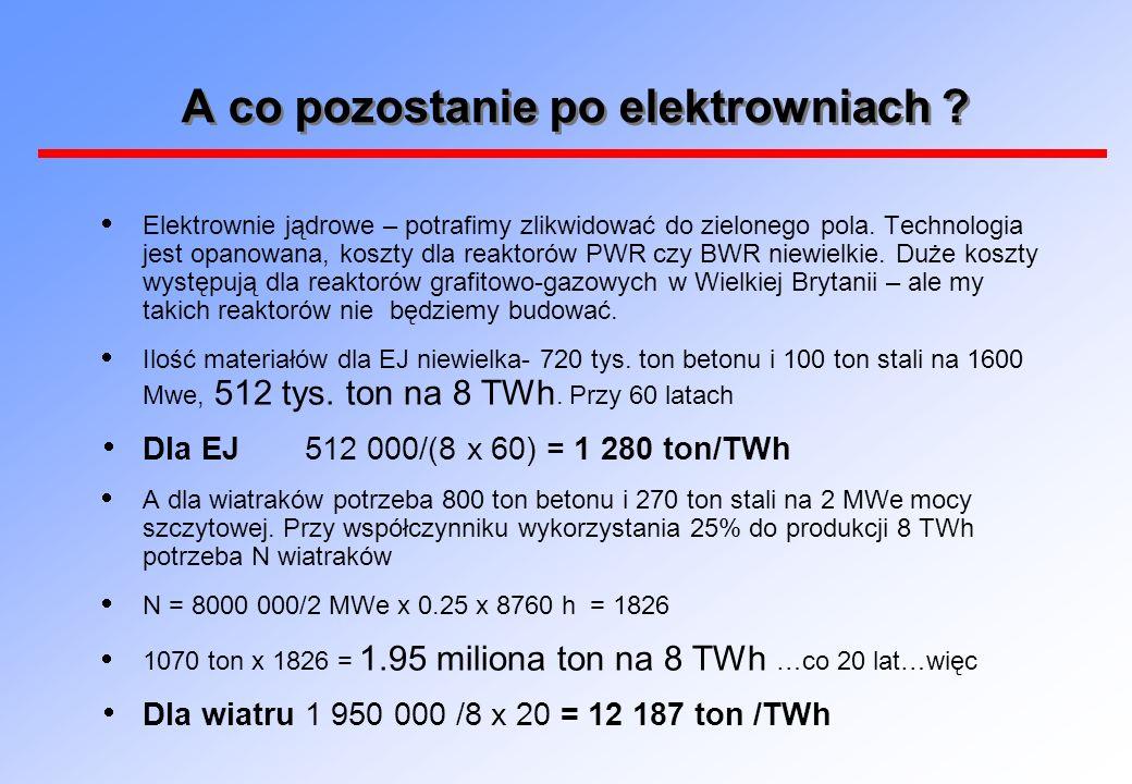 A co pozostanie po elektrowniach ? Elektrownie jądrowe – potrafimy zlikwidować do zielonego pola. Technologia jest opanowana, koszty dla reaktorów PWR