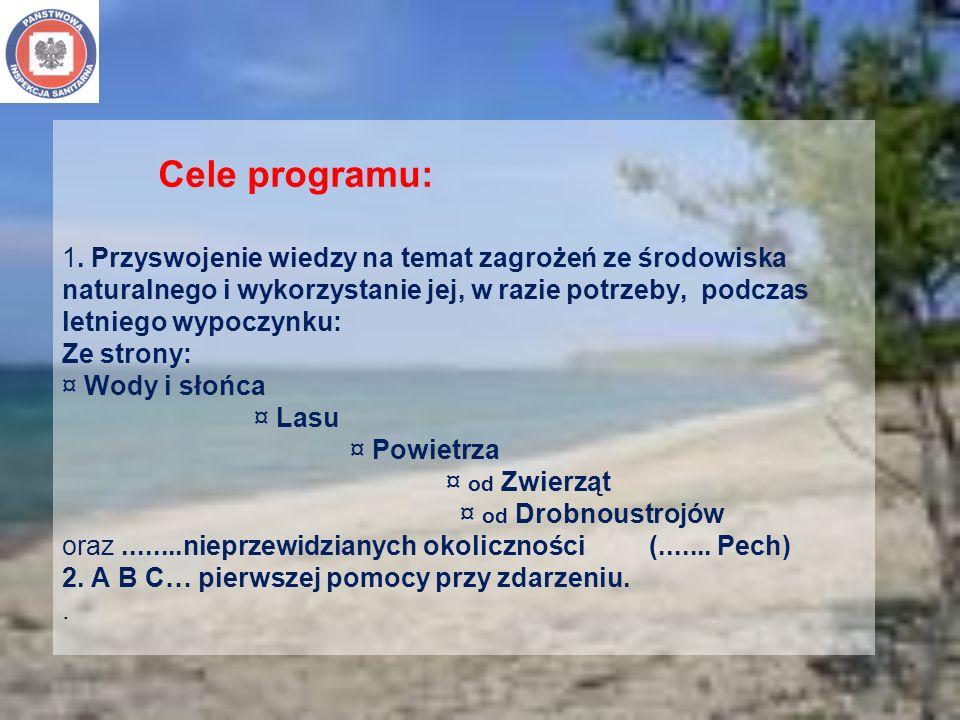 Cele programu: 1. Przyswojenie wiedzy na temat zagrożeń ze środowiska naturalnego i wykorzystanie jej, w razie potrzeby, podczas letniego wypoczynku: