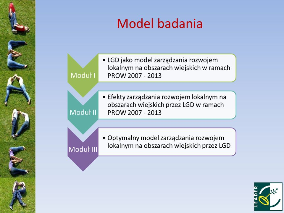 Model badania