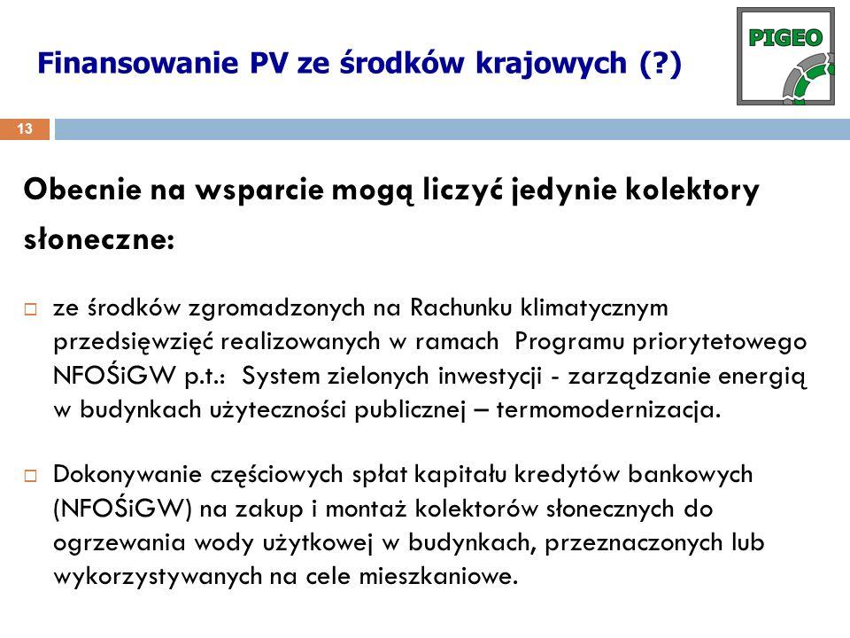 14 Finansowanie PV ze środków unijnych.