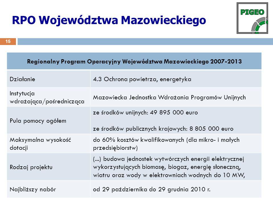 16 RPO pozostałe, wybrane dolnośląskie5.1 Odnawialne źródła energii małopolskie 7.2 Poprawa jakości powietrza i zwiększenie wykorzystania odnawialnych źródeł energii łódzkieII.9 Odnawialne źródła energii lubelskie6.2 Energia przyjazna środowisku warmińsko-mazurskie6.2.1 Wykorzystanie odnawialnych źródeł energii zachodnio-pomorskie4.1 Energia odnawialna i zarządzanie energią opolskie4.3 Ochrona powietrza, odnawialne źródła energii