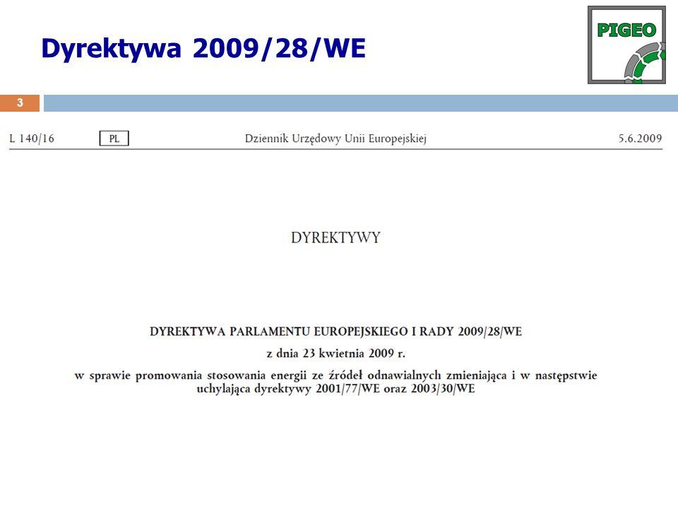 paliwa transportowe energia elektryczna ciepło 15% 4 udział energii z OZE Co oznacza cel dyrektywy dla Polski?
