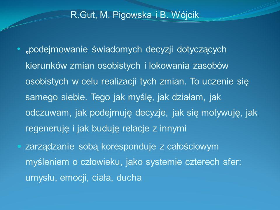 R.Gut, M. Pigowska i B. Wójcik podejmowanie świadomych decyzji dotyczących kierunków zmian osobistych i lokowania zasobów osobistych w celu realizacji