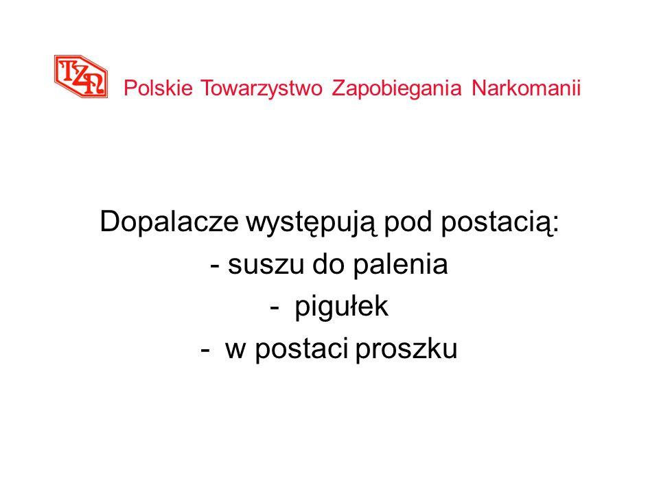 Dopalacze występują pod postacią: - suszu do palenia -pigułek -w postaci proszku Polskie Towarzystwo Zapobiegania Narkomanii