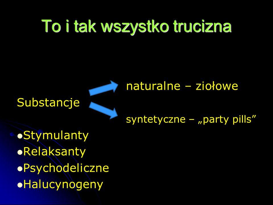 To i tak wszystko trucizna naturalne – ziołowe Substancje syntetyczne – party pills Stymulanty Relaksanty Psychodeliczne Halucynogeny