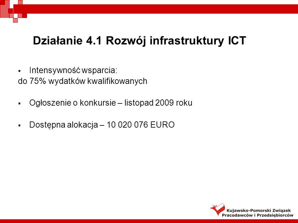 Intensywność wsparcia: do 75% wydatków kwalifikowanych Ogłoszenie o konkursie – listopad 2009 roku Dostępna alokacja – 10 020 076 EURO Działanie 4.1 Rozwój infrastruktury ICT