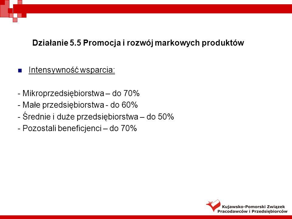 Intensywność wsparcia: - Mikroprzedsiębiorstwa – do 70% - Małe przedsiębiorstwa - do 60% - Średnie i duże przedsiębiorstwa – do 50% - Pozostali beneficjenci – do 70% Działanie 5.5 Promocja i rozwój markowych produktów