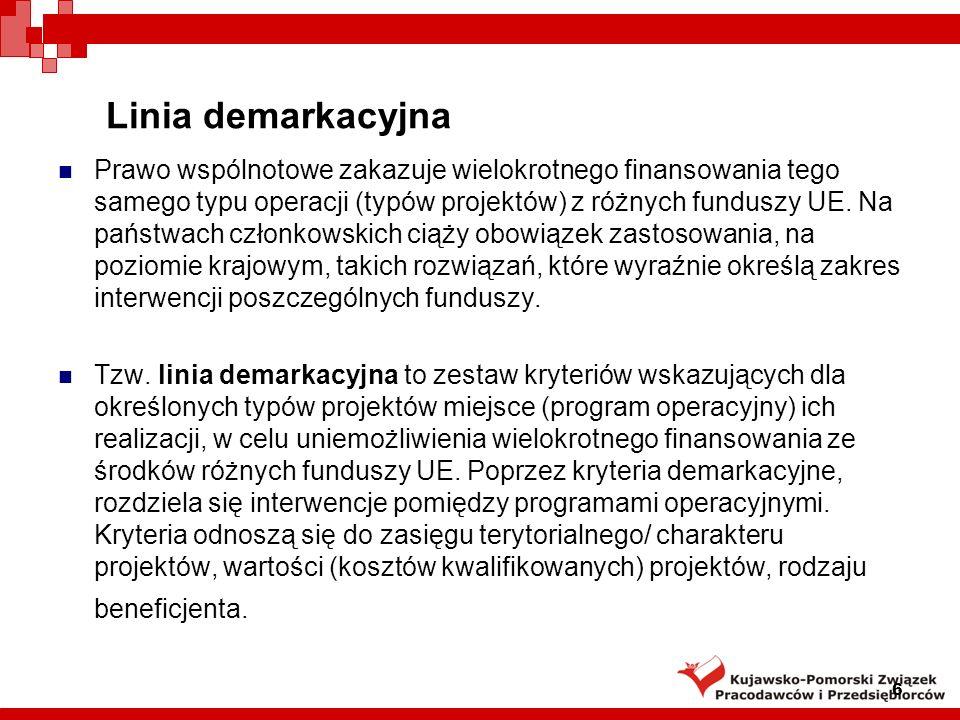 6 Linia demarkacyjna Prawo wspólnotowe zakazuje wielokrotnego finansowania tego samego typu operacji (typów projektów) z różnych funduszy UE.