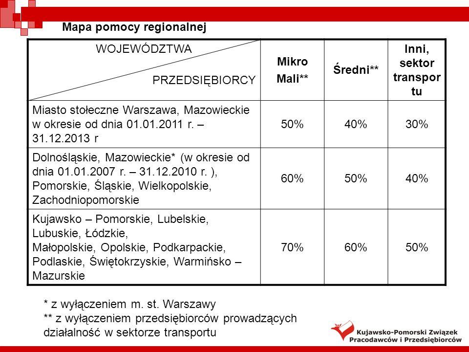 WOJEWÓDZTWA PRZEDSIĘBIORCY Mikro Mali** Średni** Inni, sektor transpor tu Miasto stołeczne Warszawa, Mazowieckie w okresie od dnia 01.01.2011 r. – 31.