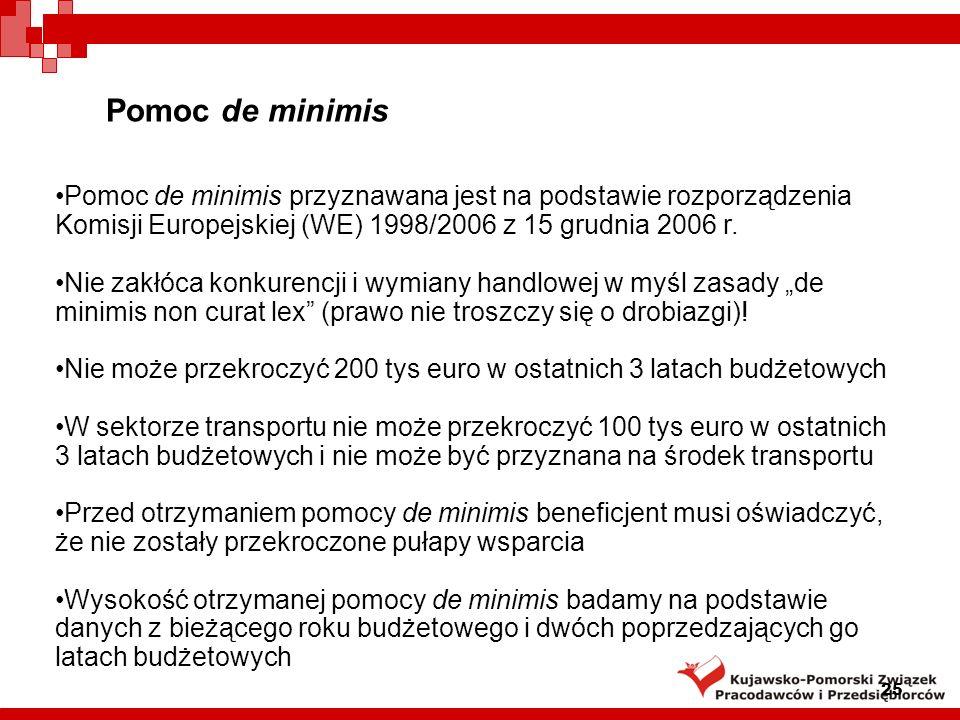 Pomoc de minimis 25 Pomoc de minimis przyznawana jest na podstawie rozporządzenia Komisji Europejskiej (WE) 1998/2006 z 15 grudnia 2006 r. Nie zakłóca