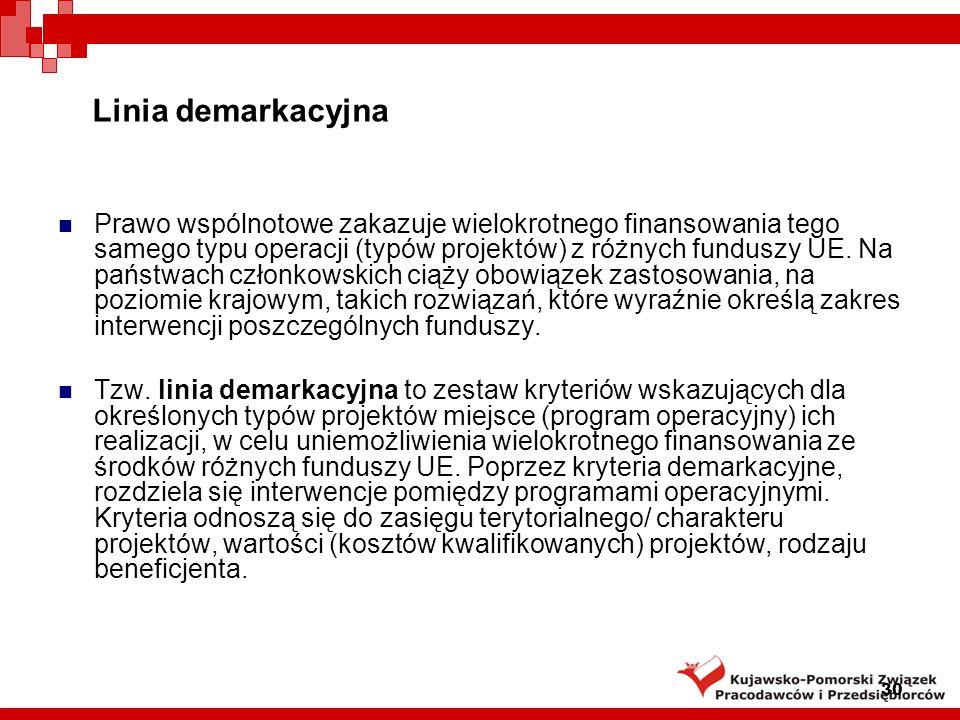 Linia demarkacyjna Prawo wspólnotowe zakazuje wielokrotnego finansowania tego samego typu operacji (typów projektów) z różnych funduszy UE. Na państwa