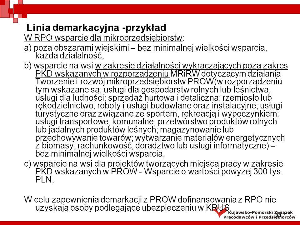 Linia demarkacyjna -przykład W RPO wsparcie dla mikroprzedsiębiorstw: a) poza obszarami wiejskimi – bez minimalnej wielkości wsparcia, każda działalno