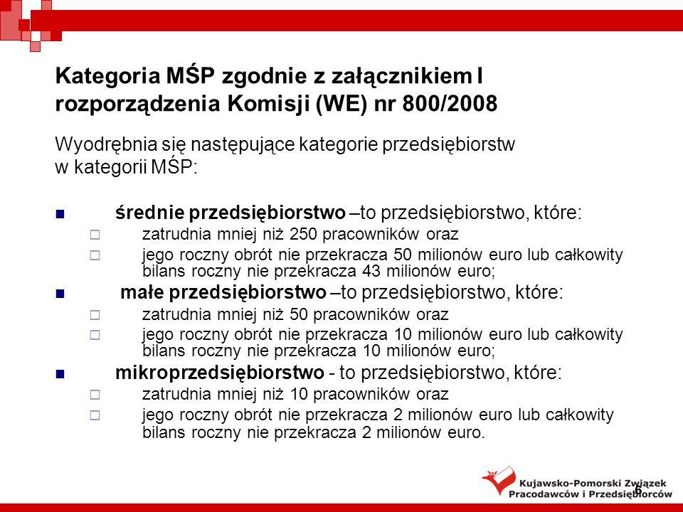 Pomoc publiczna przyznawana w ramach programów operacyjnych Pomoc publiczna przyznawana na podstawie Rozporządzenia Komisji (WE) nr 800/2008 z dnia 6 sierpnia 2008 roku uznającego niektóre rodzaje pomocy za zgodne ze wspólnym rynkiem w zastosowaniu art.
