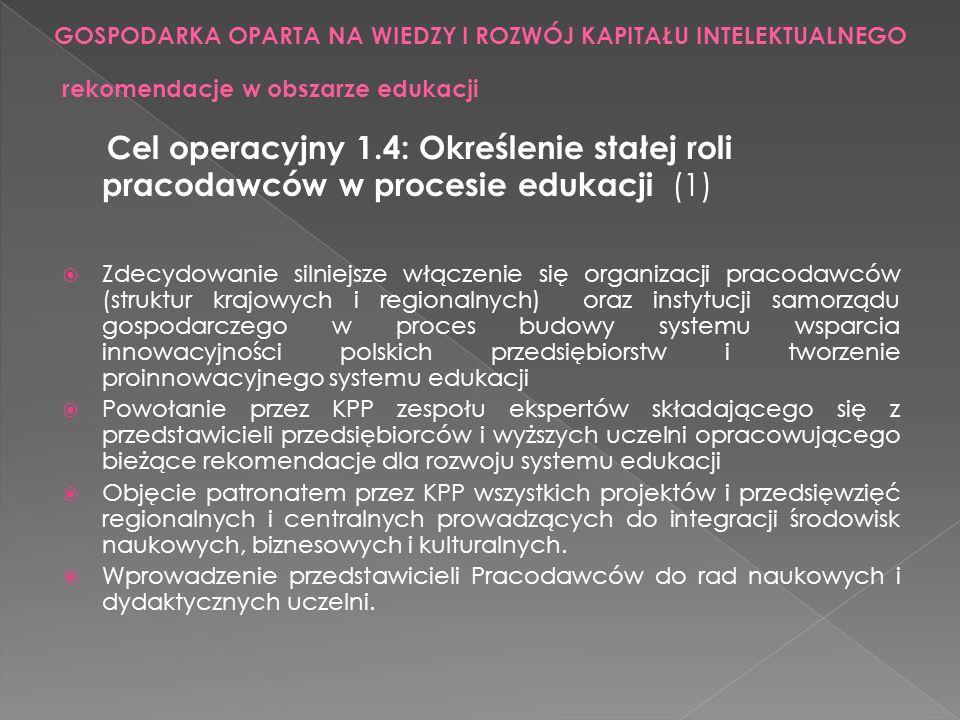 Cel operacyjny 1.4: Określenie stałej roli pracodawców w procesie edukacji (1) Zdecydowanie silniejsze włączenie się organizacji pracodawców (struktur