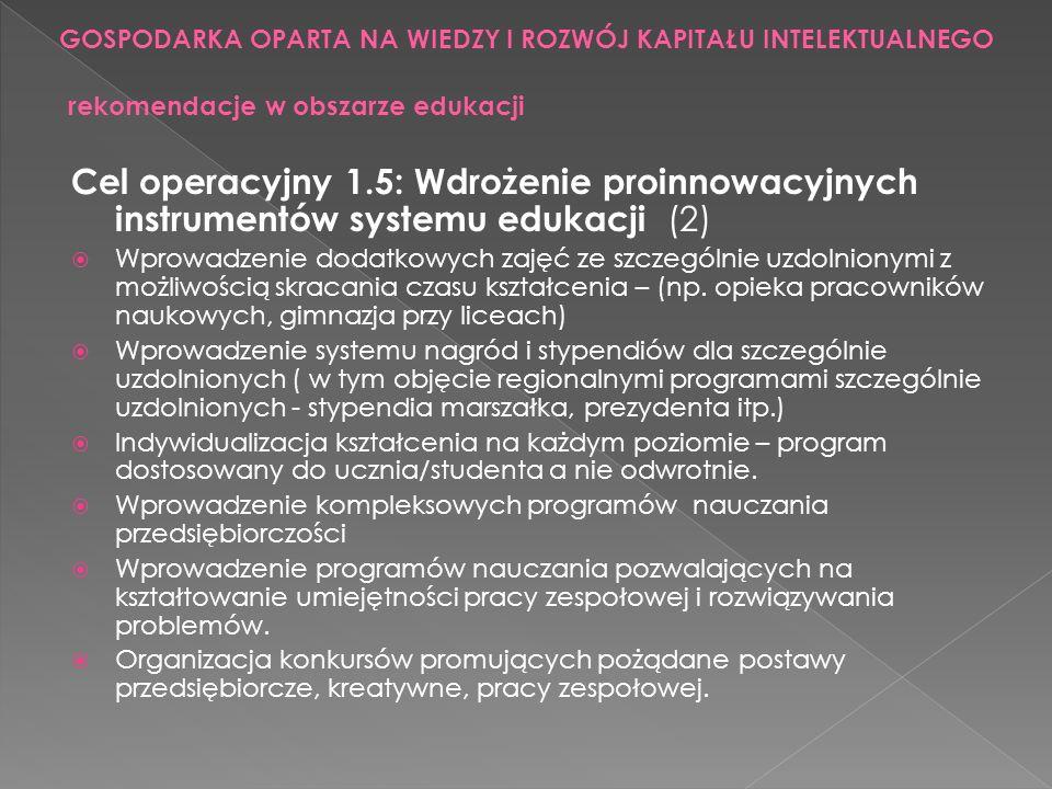 Cel operacyjny 1.5: Wdrożenie proinnowacyjnych instrumentów systemu edukacji (2) Wprowadzenie dodatkowych zajęć ze szczególnie uzdolnionymi z możliwoś