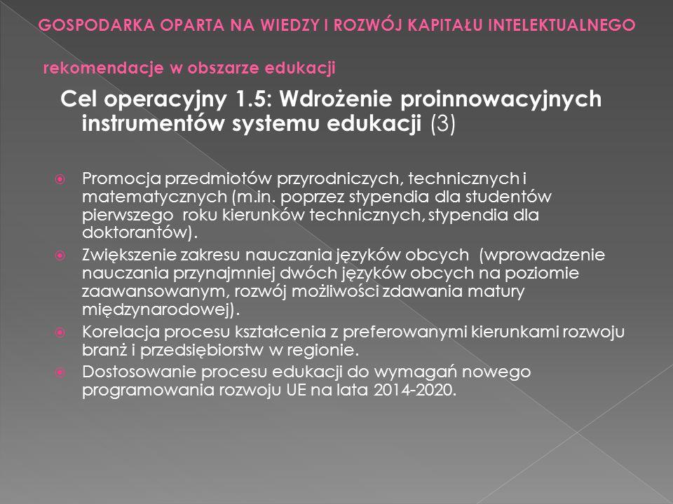 Cel operacyjny 1.5: Wdrożenie proinnowacyjnych instrumentów systemu edukacji (3) Promocja przedmiotów przyrodniczych, technicznych i matematycznych (m