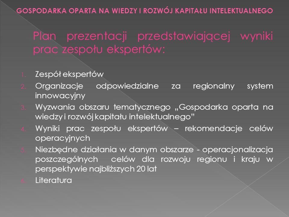 Plan prezentacji przedstawiającej wyniki prac zespołu ekspertów: 1. Zespół ekspertów 2. Organizacje odpowiedzialne za regionalny system innowacyjny 3.