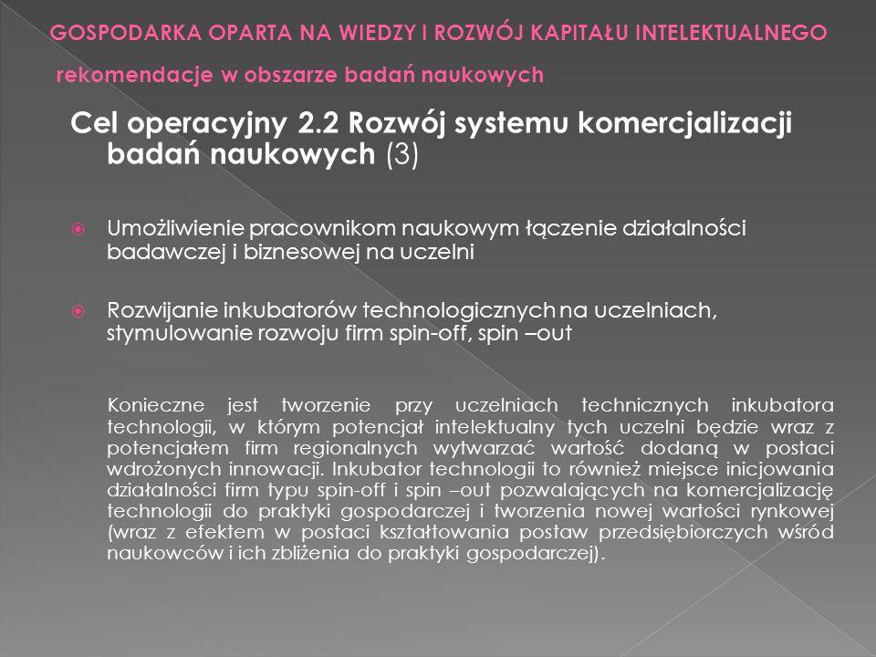 Cel operacyjny 2.2 Rozwój systemu komercjalizacji badań naukowych (3) Umożliwienie pracownikom naukowym łączenie działalności badawczej i biznesowej n