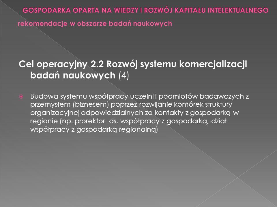 Cel operacyjny 2.2 Rozwój systemu komercjalizacji badań naukowych (4) Budowa systemu współpracy uczelni i podmiotów badawczych z przemysłem (biznesem)