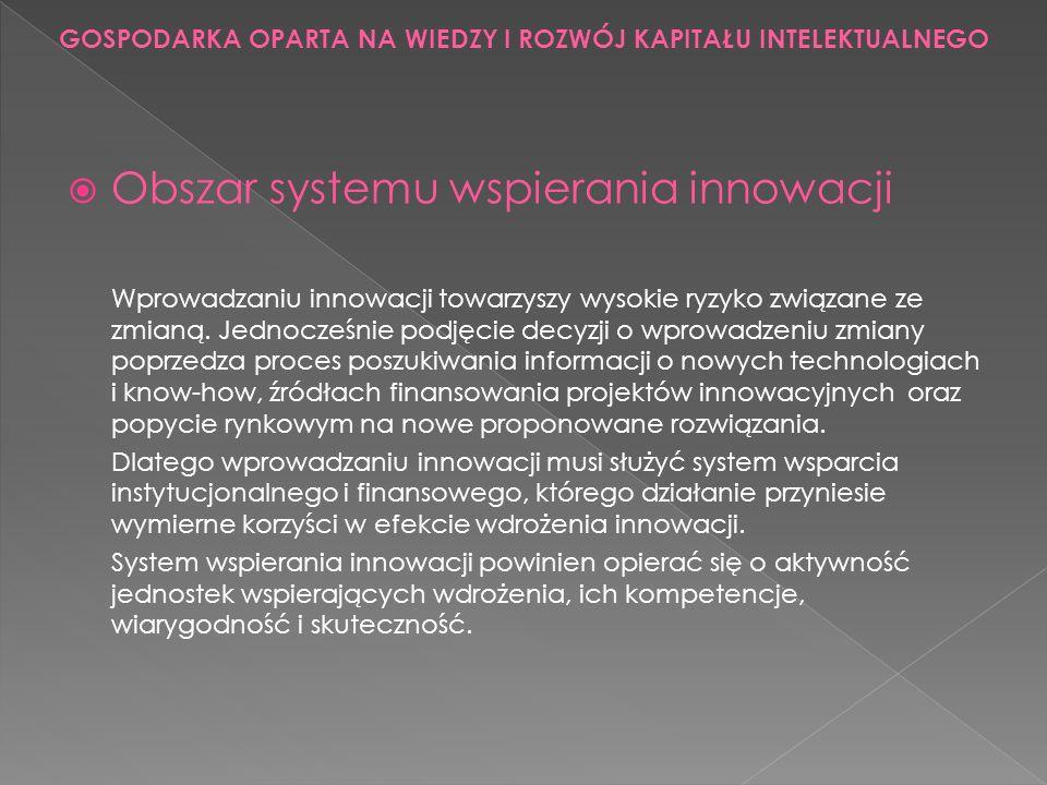 Obszar systemu wspierania innowacji Wprowadzaniu innowacji towarzyszy wysokie ryzyko związane ze zmianą. Jednocześnie podjęcie decyzji o wprowadzeniu