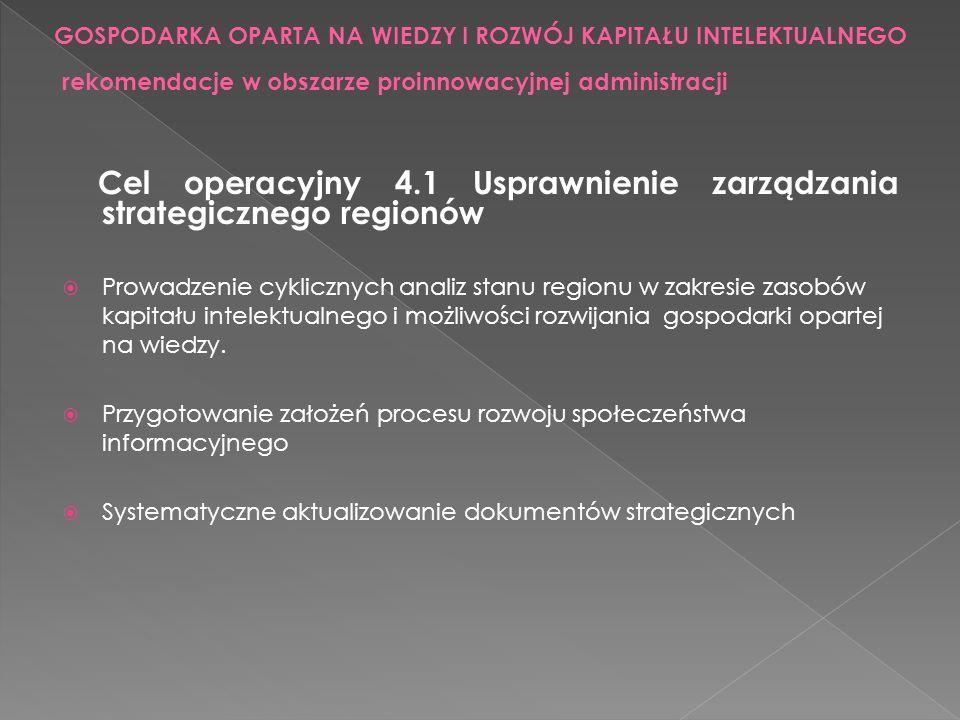 Cel operacyjny 4.1 Usprawnienie zarządzania strategicznego regionów Prowadzenie cyklicznych analiz stanu regionu w zakresie zasobów kapitału intelektu