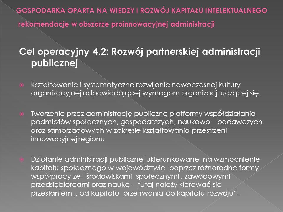 Cel operacyjny 4.2: Rozwój partnerskiej administracji publicznej Kształtowanie i systematyczne rozwijanie nowoczesnej kultury organizacyjnej odpowiada