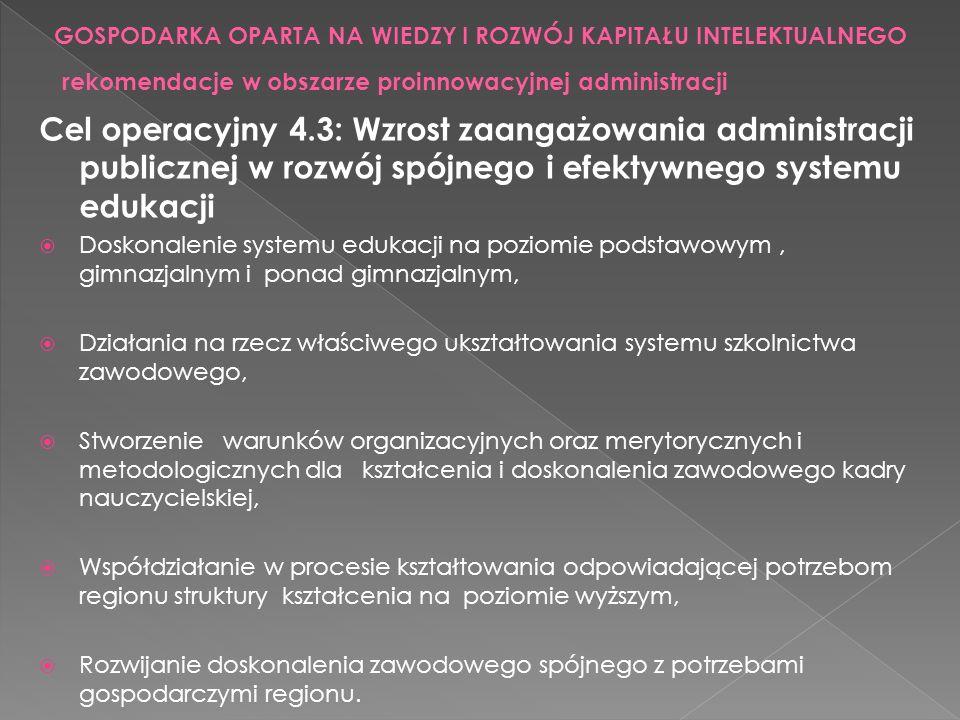 Cel operacyjny 4.3: Wzrost zaangażowania administracji publicznej w rozwój spójnego i efektywnego systemu edukacji Doskonalenie systemu edukacji na po