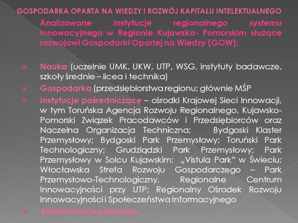 Analizowane instytucje regionalnego systemu innowacyjnego w Regionie Kujawsko- Pomorskim służące rozwojowi Gospodarki Opartej na Wiedzy (GOW): Nauka (