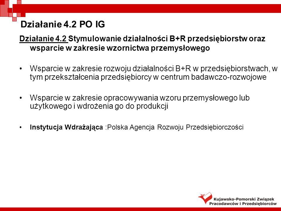 Podstawa prawna: Rozporządzenie Ministra Rozwoju Regionalnego z 7 kwietnia 2008 r.