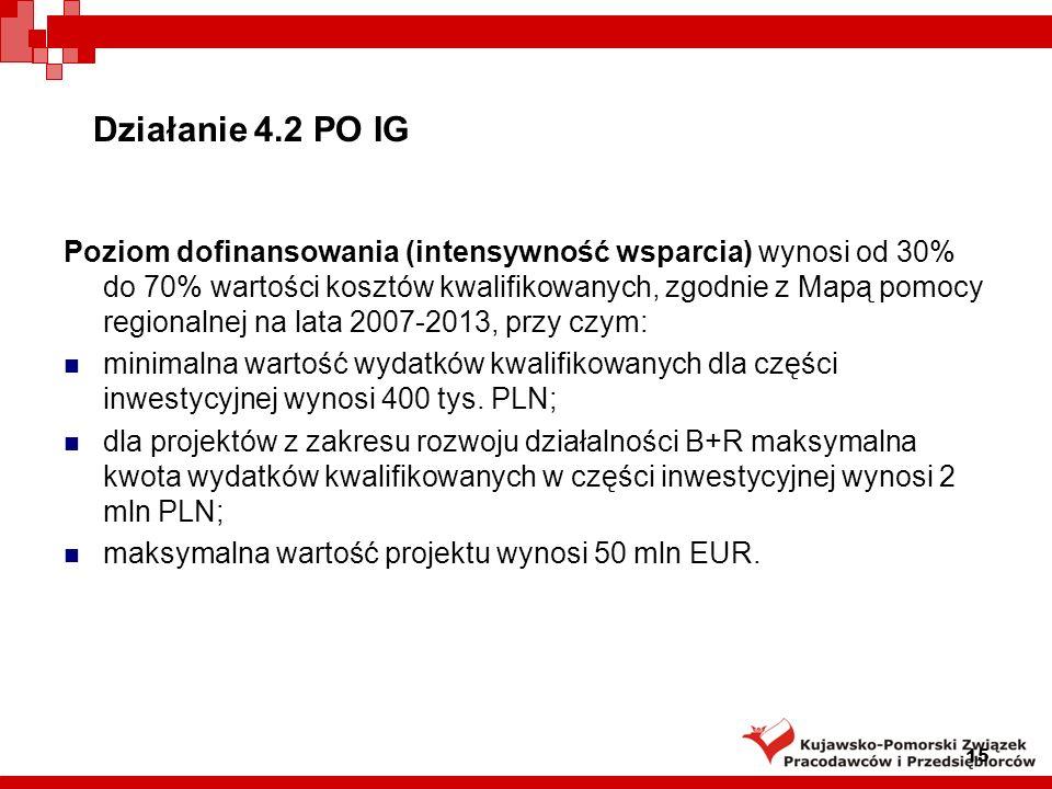 Maksymalna kwota dofinansowania dla jednego przedsiębiorcy na jeden projekt w zakresie wzornictwa wynosi: - na część inwestycyjną projektu - 21 mln PLN; - na część szkoleniową - 1 mln PLN; - na część doradczą - 600 tys.