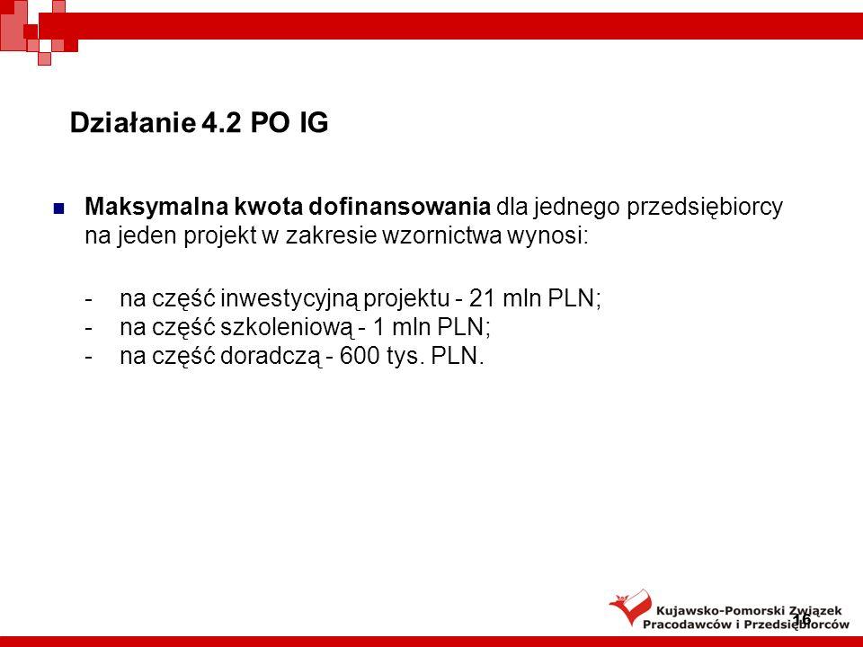 Maksymalna kwota dofinansowania dla jednego przedsiębiorcy na jeden projekt na zwiększenie potencjału badawczo-rozwojowego wynosi: na część inwestycyjną projektu – 1,4 mln PLN; na część szkoleniową – 100 tys.