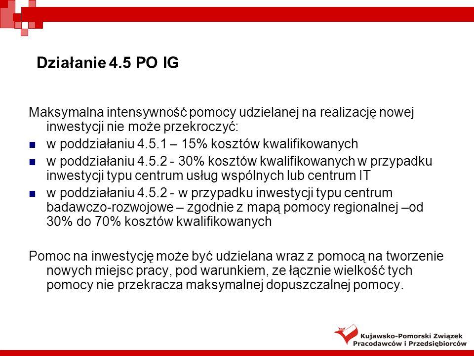 Działanie 4.5 PO IG Pomoc na szkolenia specjalistyczne- wyłącznie dla projektów dotyczących centrów badawczo-rozwojowych –maksymalnie 1 mln PLN- 45% dla mikro i małych, 35% dla średnich; 25% dla innych przedsiębiorców - intensywność tej pomocy powiększa się o 10% w przypadku pracowników w szczególnie niekorzystnej sytuacji lub pracowników niepełnosprawnych Pomoc na doradztwo – 50% wartości usług doradczych (nie więcej niż 600 tys.