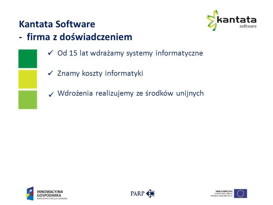Systemy ERP Systemy CRM Systemy IT branżowe – np.dla budownictwa Platformy wymiany danych Itp.