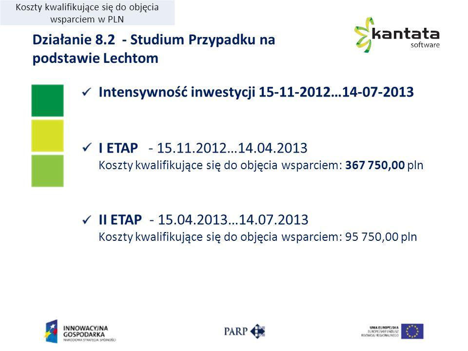 Intensywność inwestycji 15-11-2012…14-07-2013 I ETAP - 15.11.2012…14.04.2013 Koszty kwalifikujące się do objęcia wsparciem: 367 750,00 pln II ETAP - 1