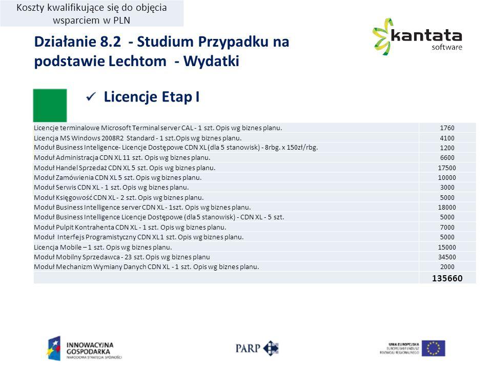 Licencje Etap I II ETAP - 15.04.2013…14.07.2013 Koszty kwalifikujące się do objęcia wsparciem: 95 750,00 pln Działanie 8.2 - Studium Przypadku na pods