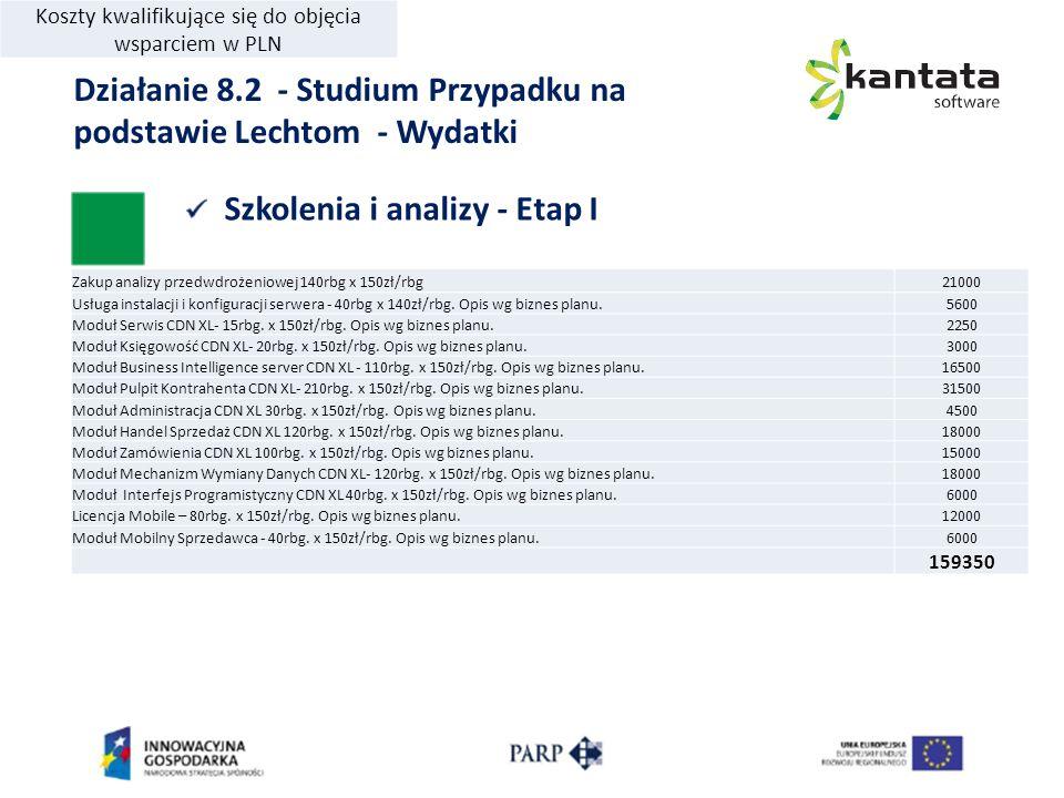 Szkolenia i analizy - Etap I II ETAP - 15.04.2013…14.07.2013 Koszty kwalifikujące się do objęcia wsparciem: 95 750,00 pln Działanie 8.2 - Studium Przy